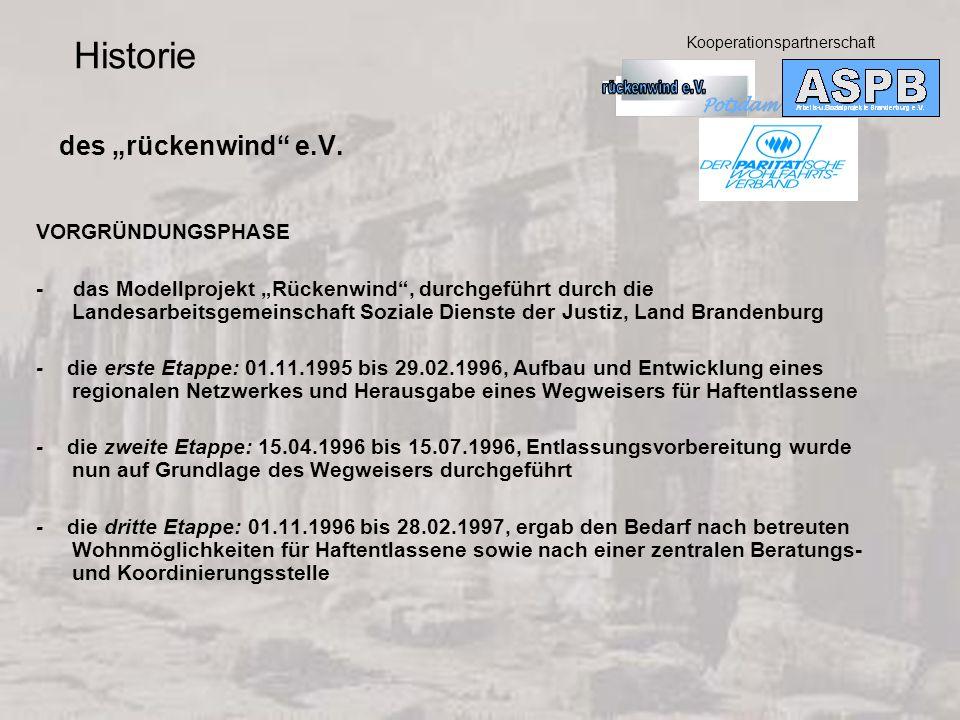 """Historie des """"rückenwind e.V. VORGRÜNDUNGSPHASE"""