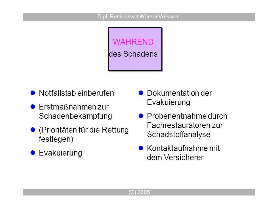N A C H dem Schaden. Objektsicherung. Abstimmung mit dem Versicherer. Einleitung von Rettungs-, Sicherungs- und Restaurierungsmaßnahmen.