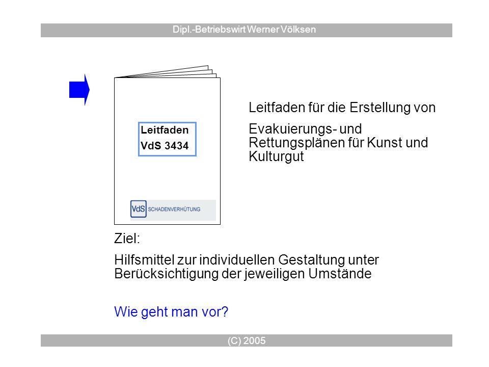 Organisation der Notfallplanung
