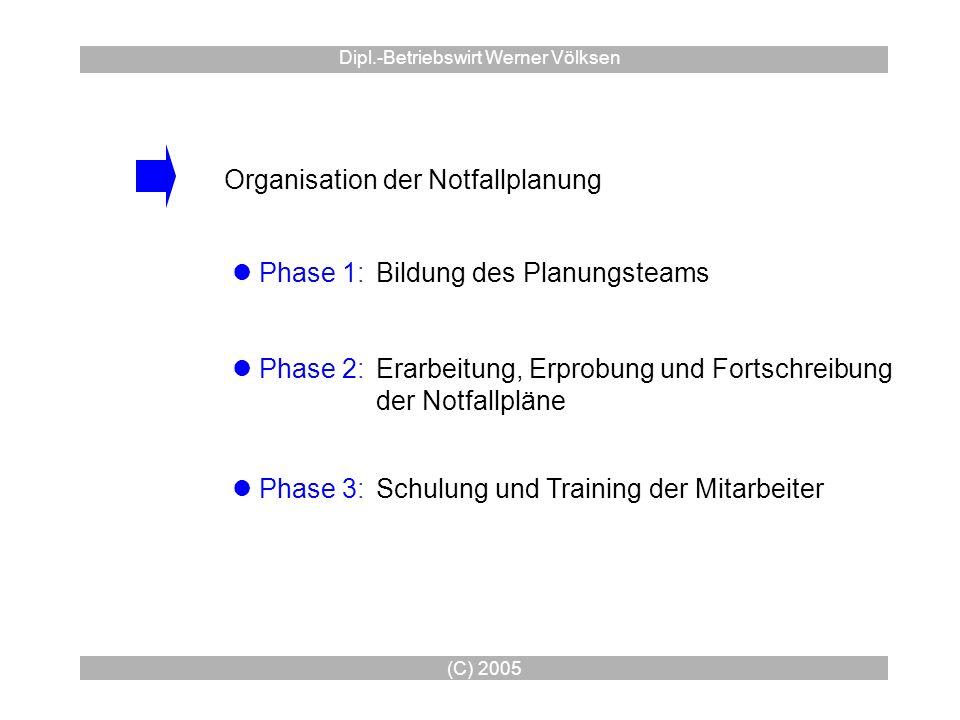 Phase 1: Bildung des Planungsteams