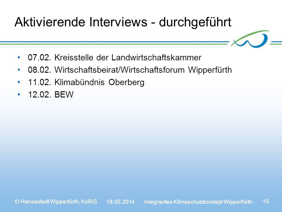 Aktivierende Interviews - durchgeführt