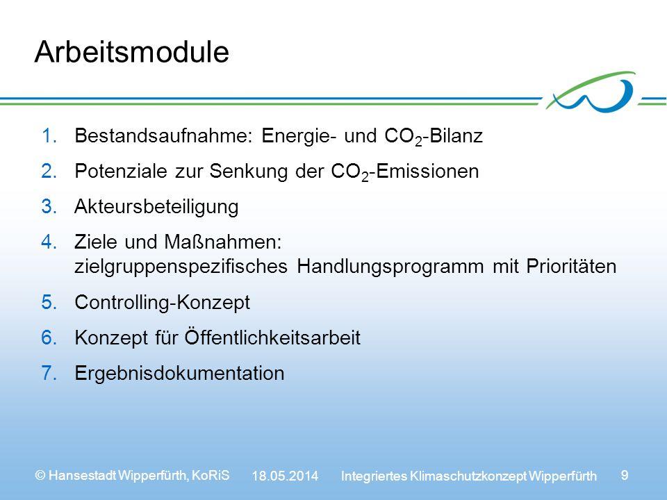 Arbeitsmodule Bestandsaufnahme: Energie- und CO2-Bilanz