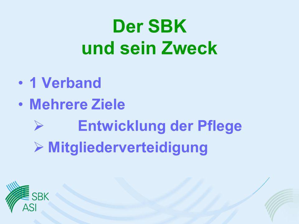 Der SBK und sein Zweck 1 Verband Mehrere Ziele Entwicklung der Pflege