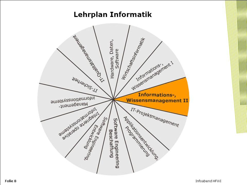 Lehrplan Informatik Infoabend HFWI