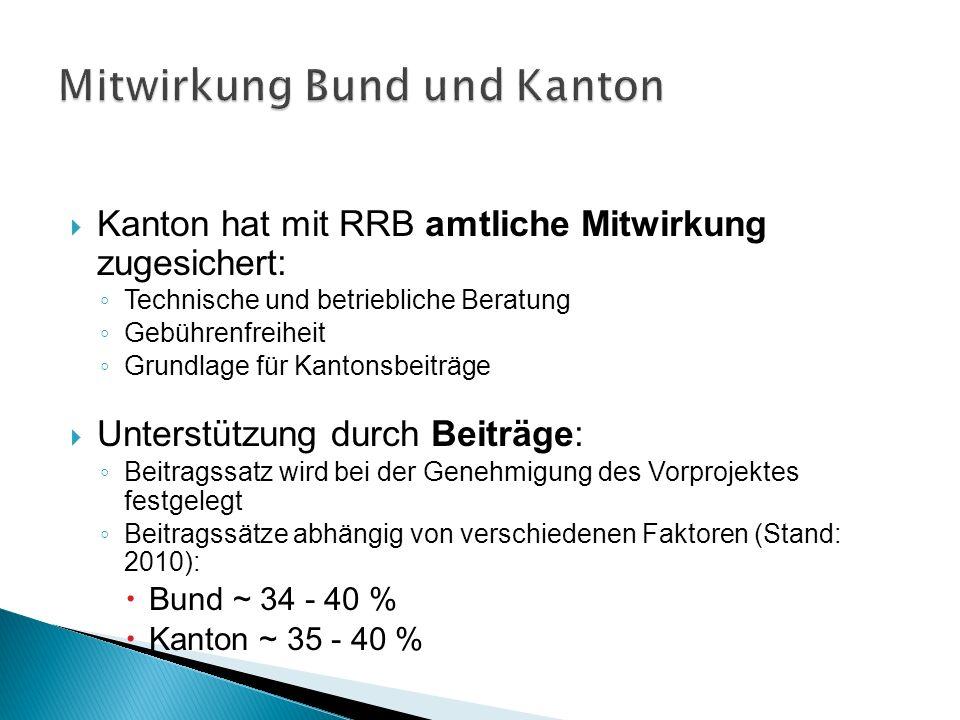 Mitwirkung Bund und Kanton