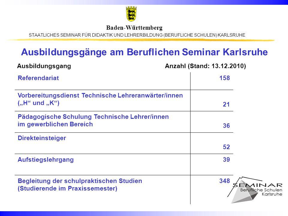Ausbildungsgänge am Beruflichen Seminar Karlsruhe