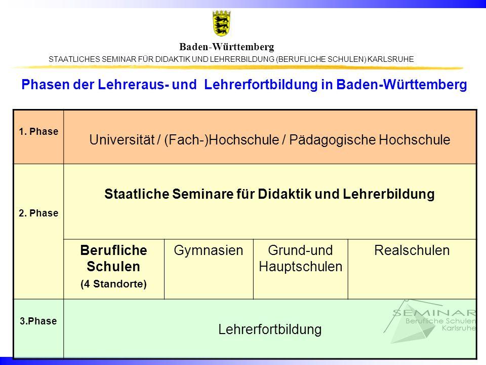 Staatliche Seminare für Didaktik und Lehrerbildung