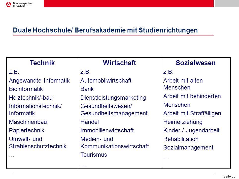 Duale Hochschule/ Berufsakademie mit Studienrichtungen