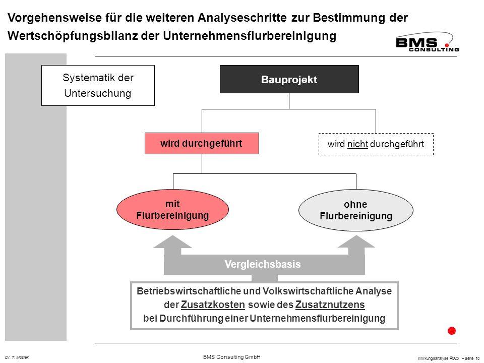 Vorgehensweise für die weiteren Analyseschritte zur Bestimmung der Wertschöpfungsbilanz der Unternehmensflurbereinigung