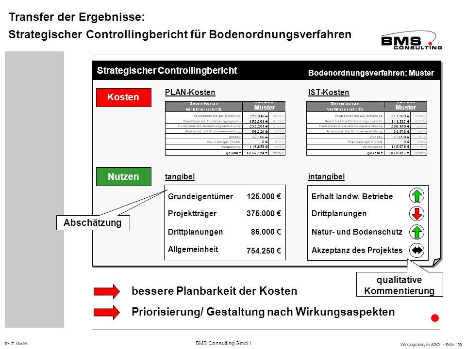 Transfer der Ergebnisse: