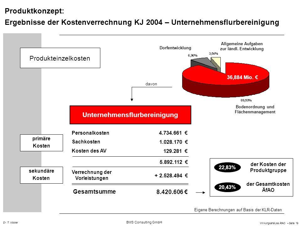 Ergebnisse der Kostenverrechnung KJ 2004 – Unternehmensflurbereinigung