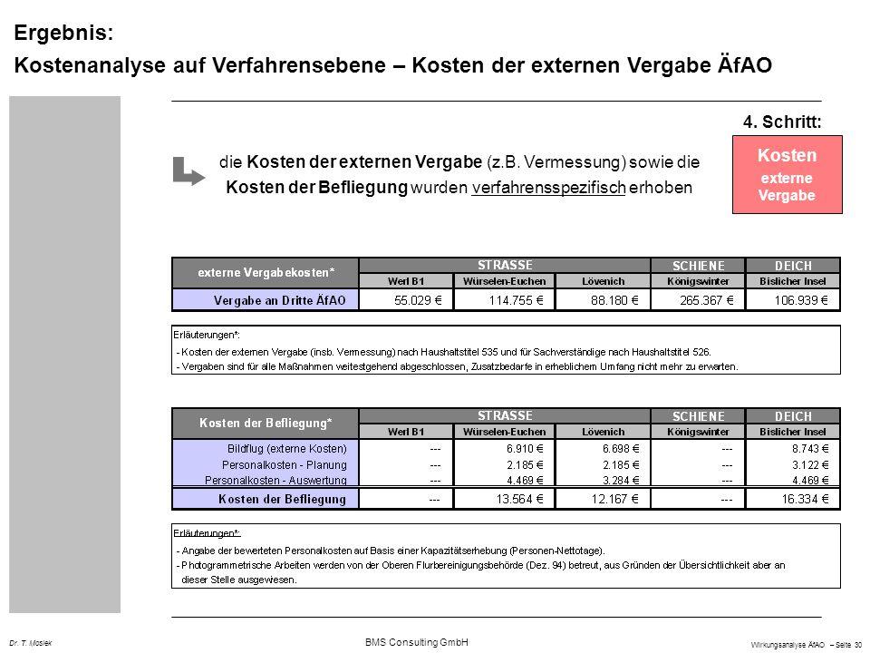 Kostenanalyse auf Verfahrensebene – Kosten der externen Vergabe ÄfAO