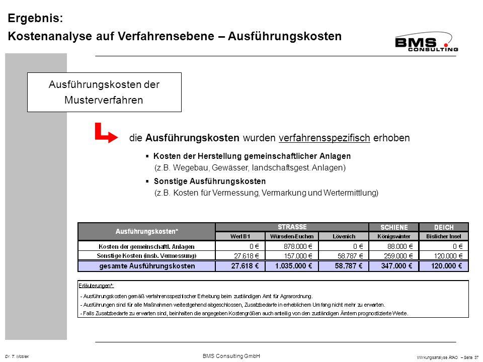 Kostenanalyse auf Verfahrensebene – Ausführungskosten