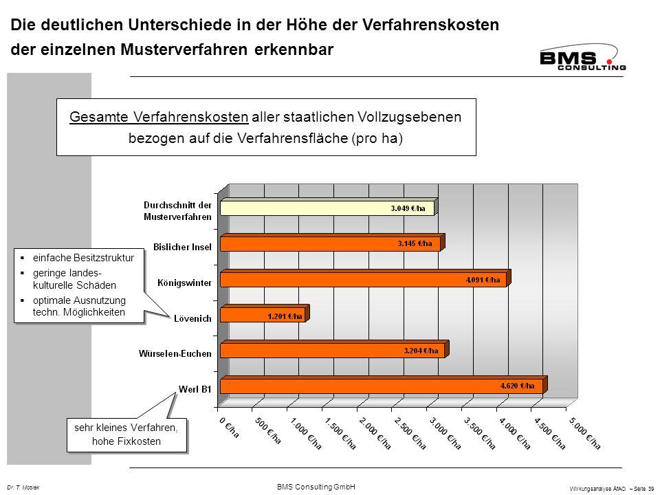 Die deutlichen Unterschiede in der Höhe der Verfahrenskosten