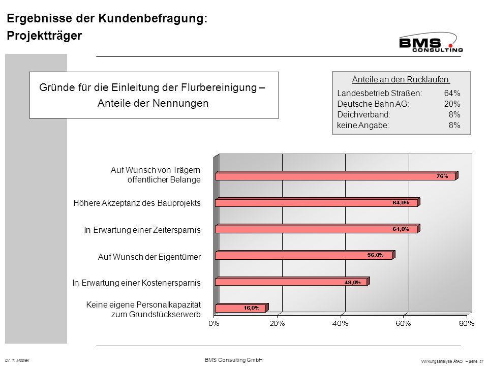 Ergebnisse der Kundenbefragung: Projektträger