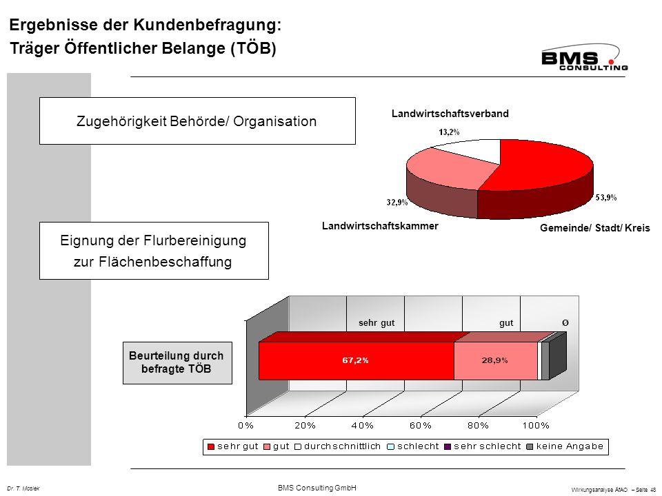 Ergebnisse der Kundenbefragung: Träger Öffentlicher Belange (TÖB)
