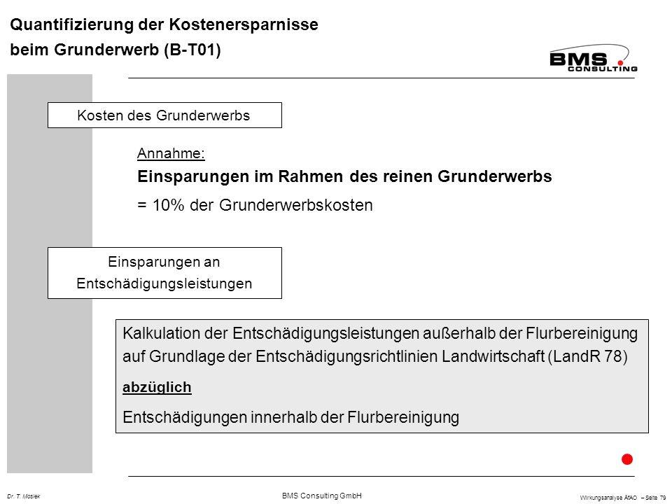 Quantifizierung der Kostenersparnisse beim Grunderwerb (B-T01)