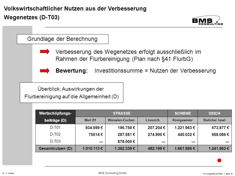 Volkswirtschaftlicher Nutzen aus der Verbesserung Wegenetzes (D-T03)