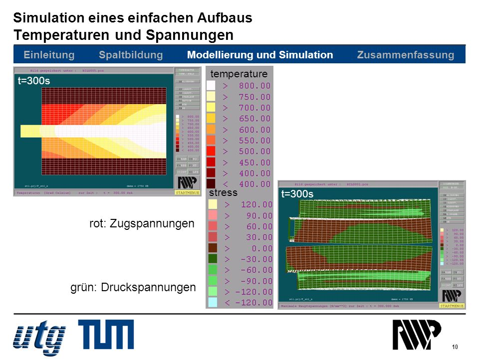 Simulation eines einfachen Aufbaus Temperaturen und Spannungen
