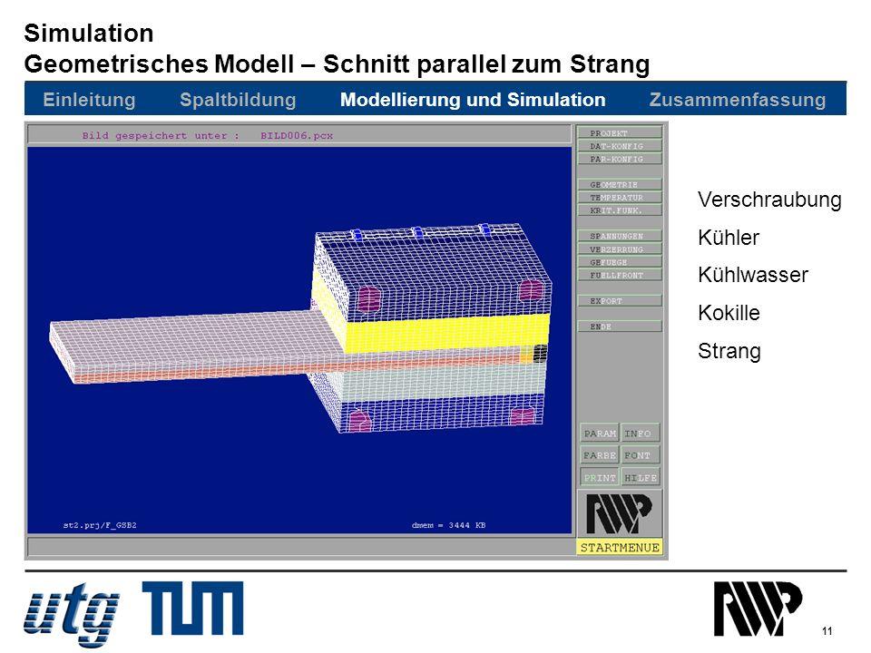 Simulation Geometrisches Modell – Schnitt parallel zum Strang