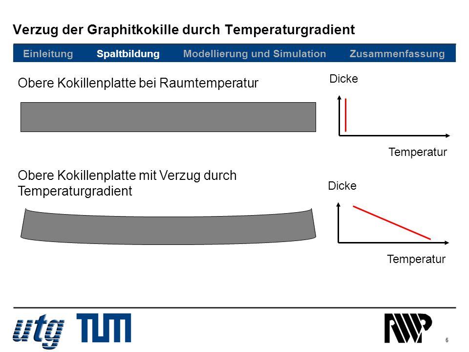 Verzug der Graphitkokille durch Temperaturgradient