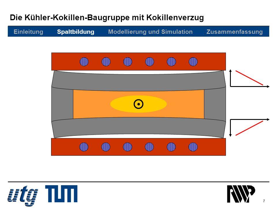 Die Kühler-Kokillen-Baugruppe mit Kokillenverzug