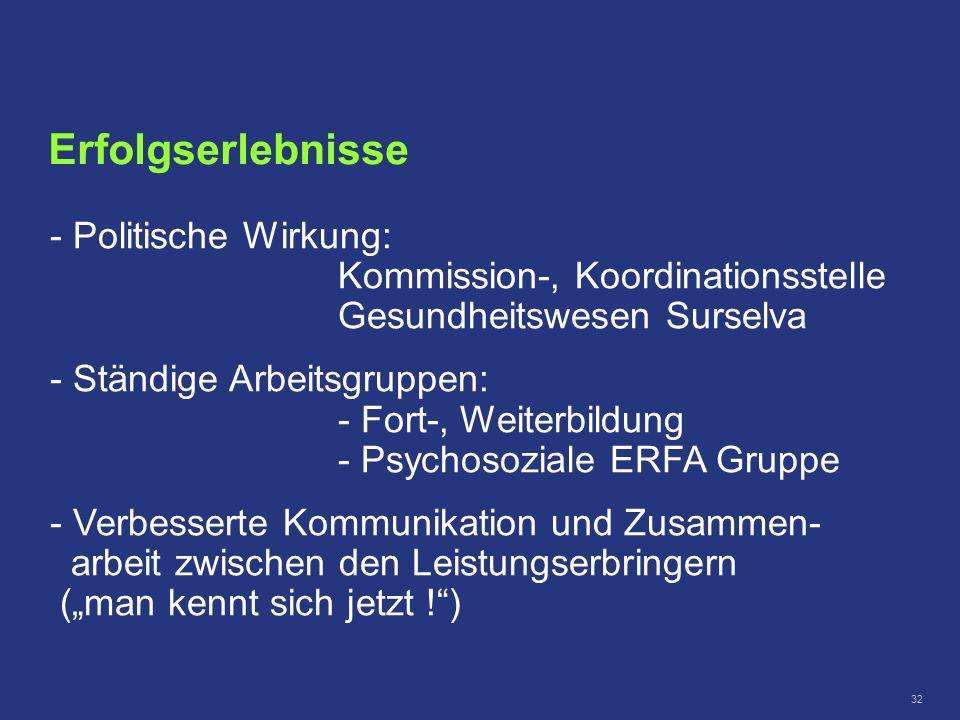 Erfolgserlebnisse - Politische Wirkung: Kommission-, Koordinationsstelle Gesundheitswesen Surselva.