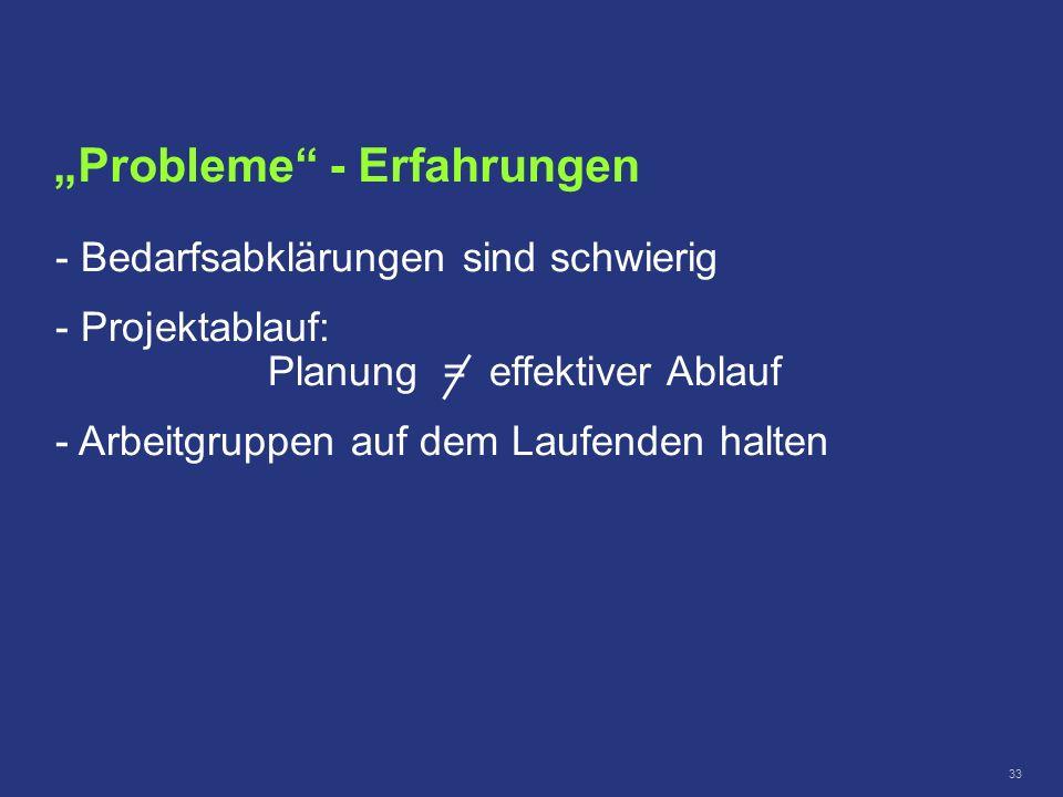 """""""Probleme - Erfahrungen"""