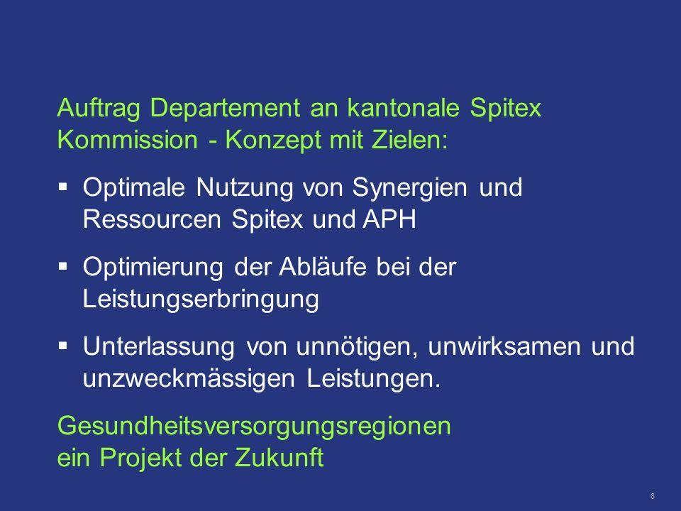 Auftrag Departement an kantonale Spitex