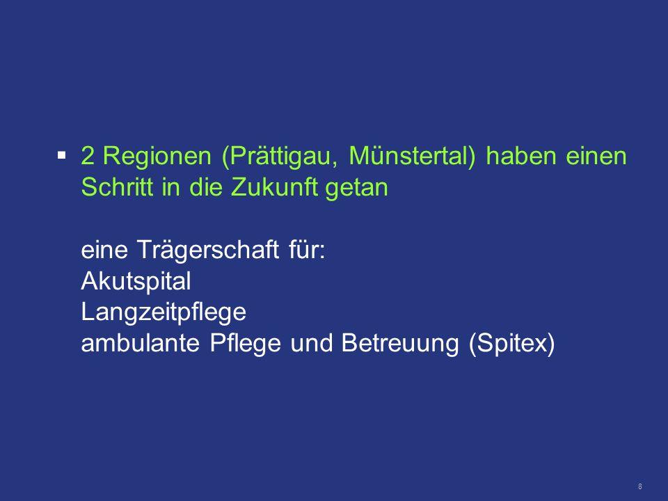2 Regionen (Prättigau, Münstertal) haben einen Schritt in die Zukunft getan eine Trägerschaft für: Akutspital Langzeitpflege ambulante Pflege und Betreuung (Spitex)