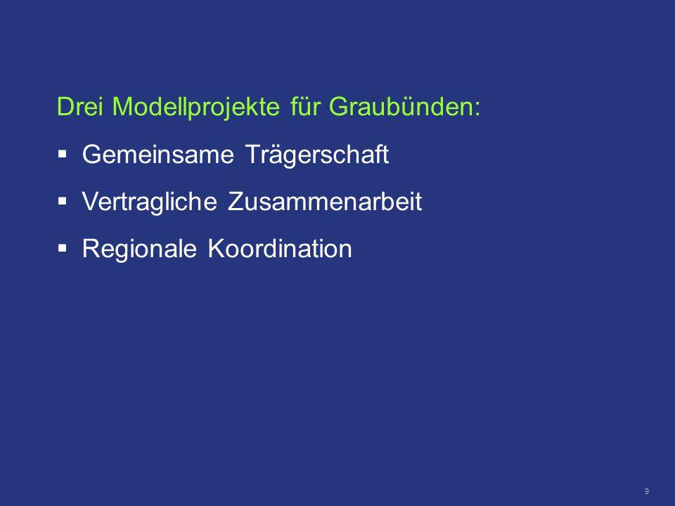 Drei Modellprojekte für Graubünden: