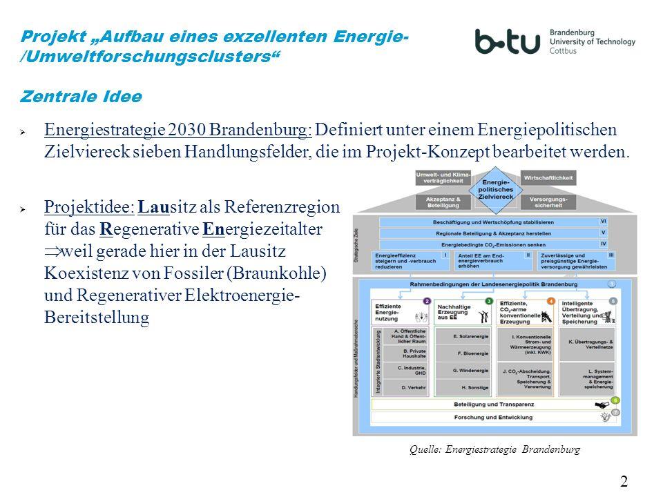 Quelle: Energiestrategie Brandenburg