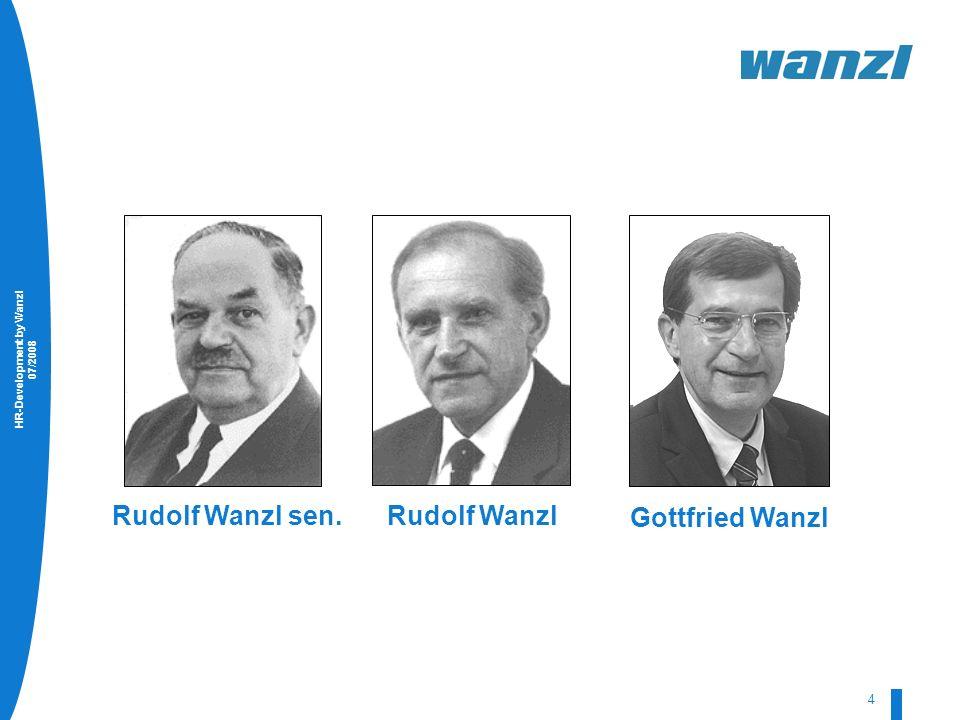 Rudolf Wanzl Gottfried Wanzl