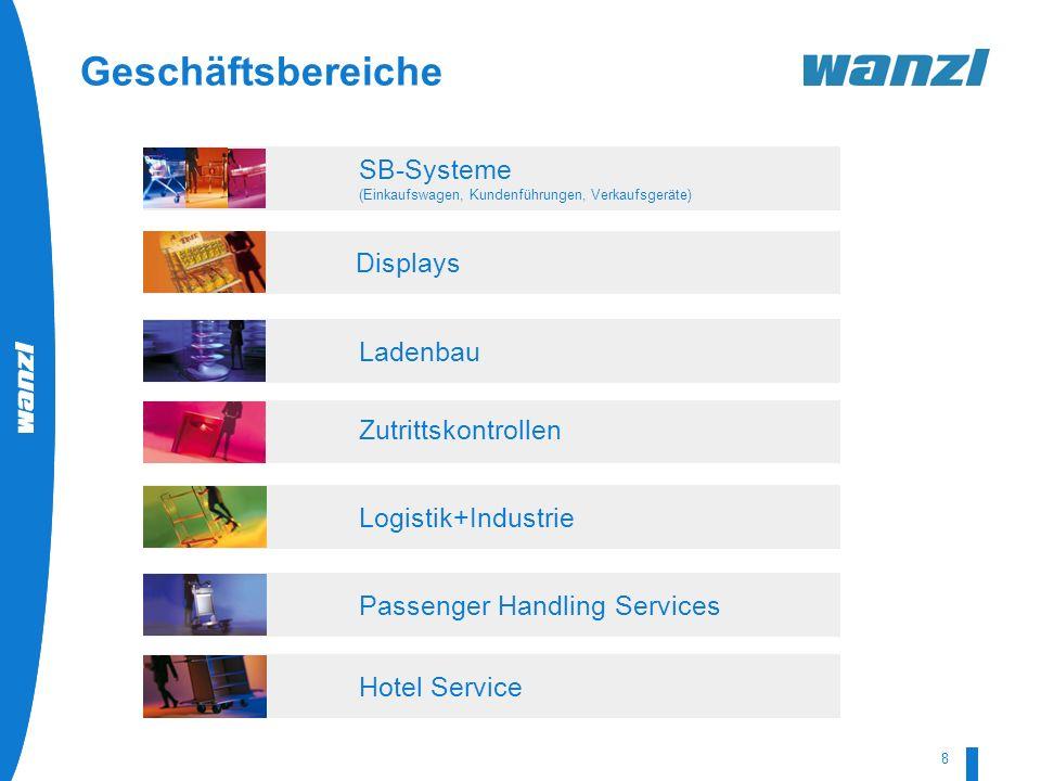 Geschäftsbereiche SB-Systeme Displays Ladenbau Zutrittskontrollen