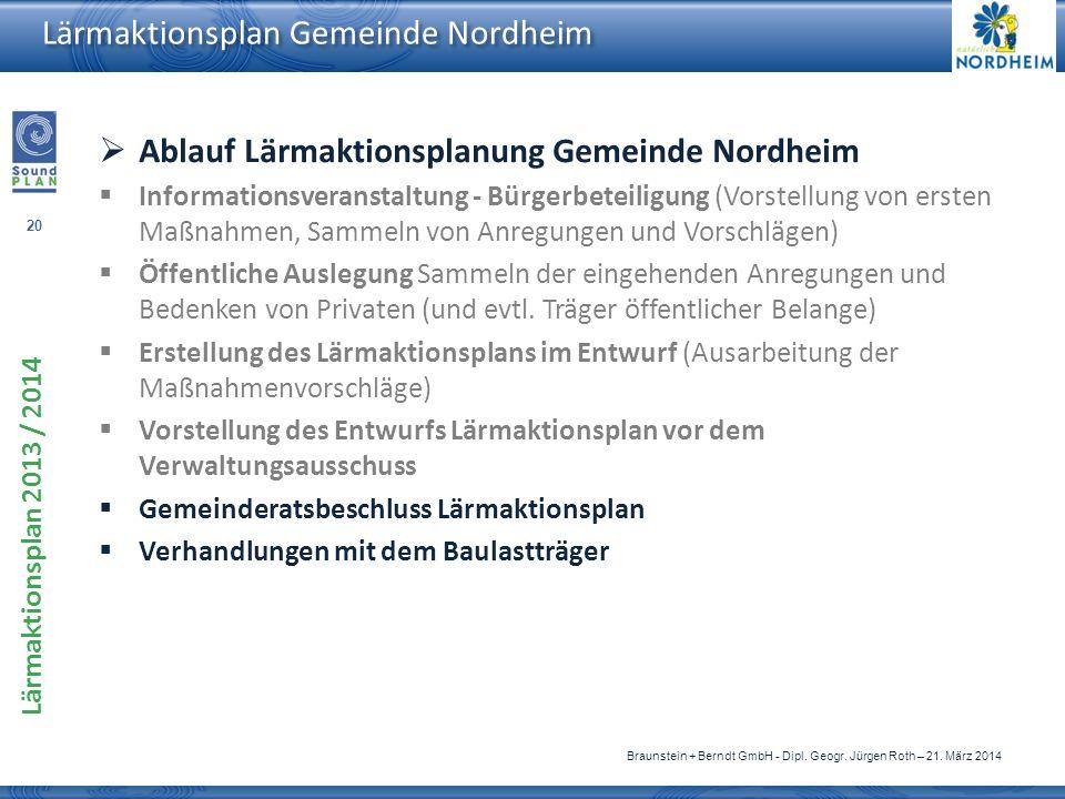 Ablauf Lärmaktionsplanung Gemeinde Nordheim