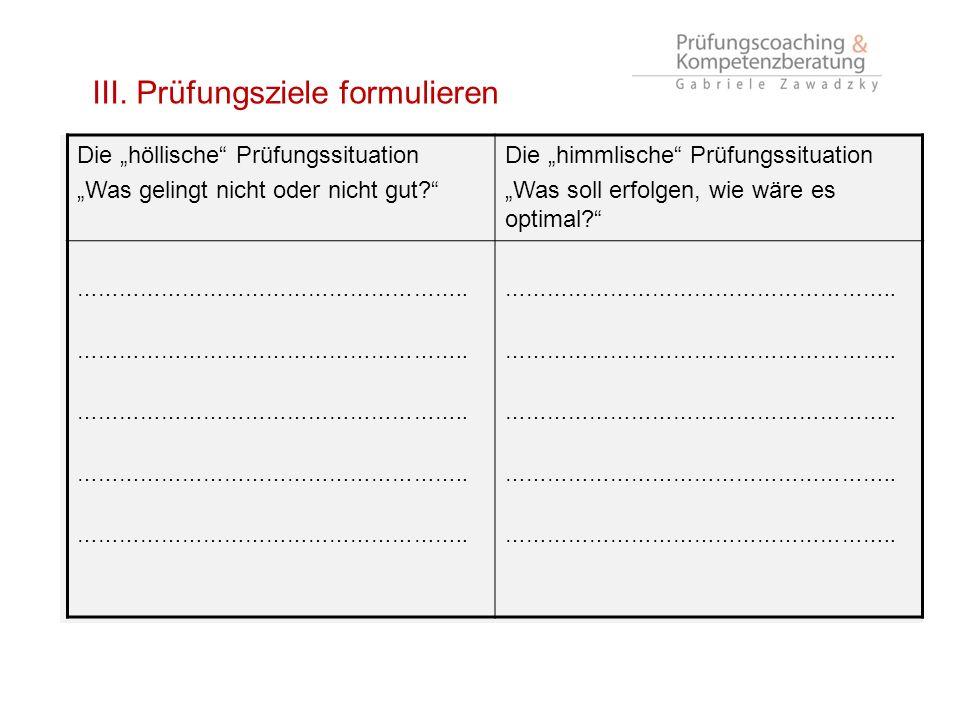 III. Prüfungsziele formulieren