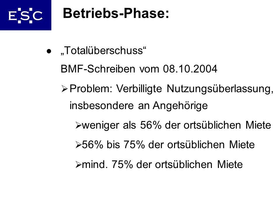 """Betriebs-Phase: """"Totalüberschuss BMF-Schreiben vom 08.10.2004"""