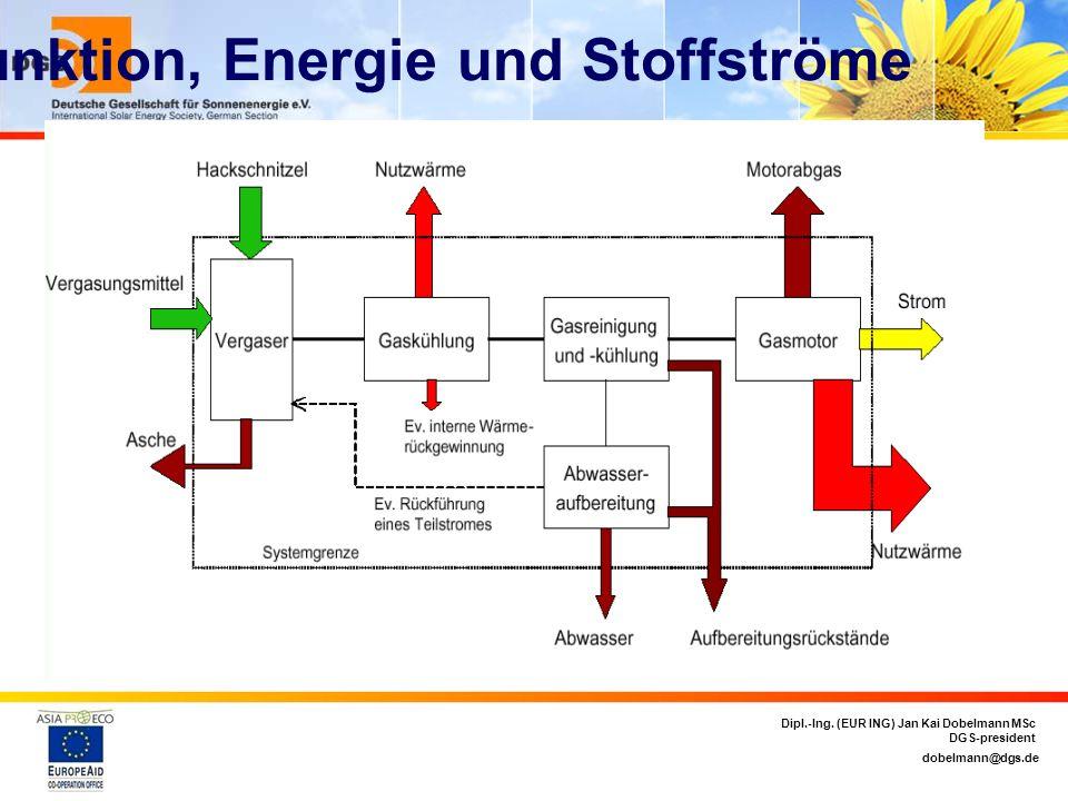 Funktion, Energie und Stoffströme