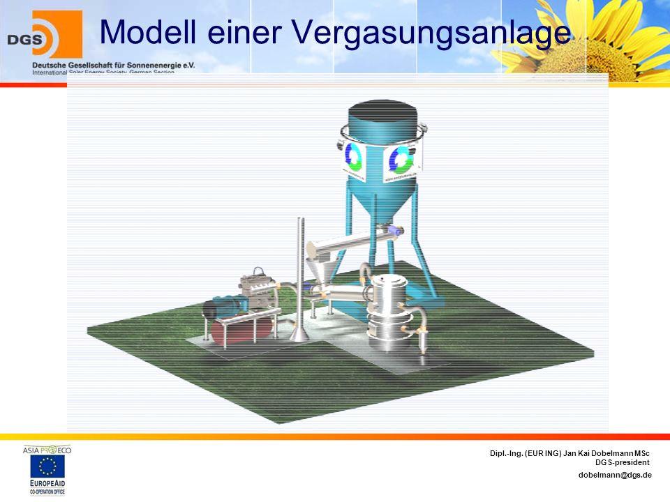Modell einer Vergasungsanlage