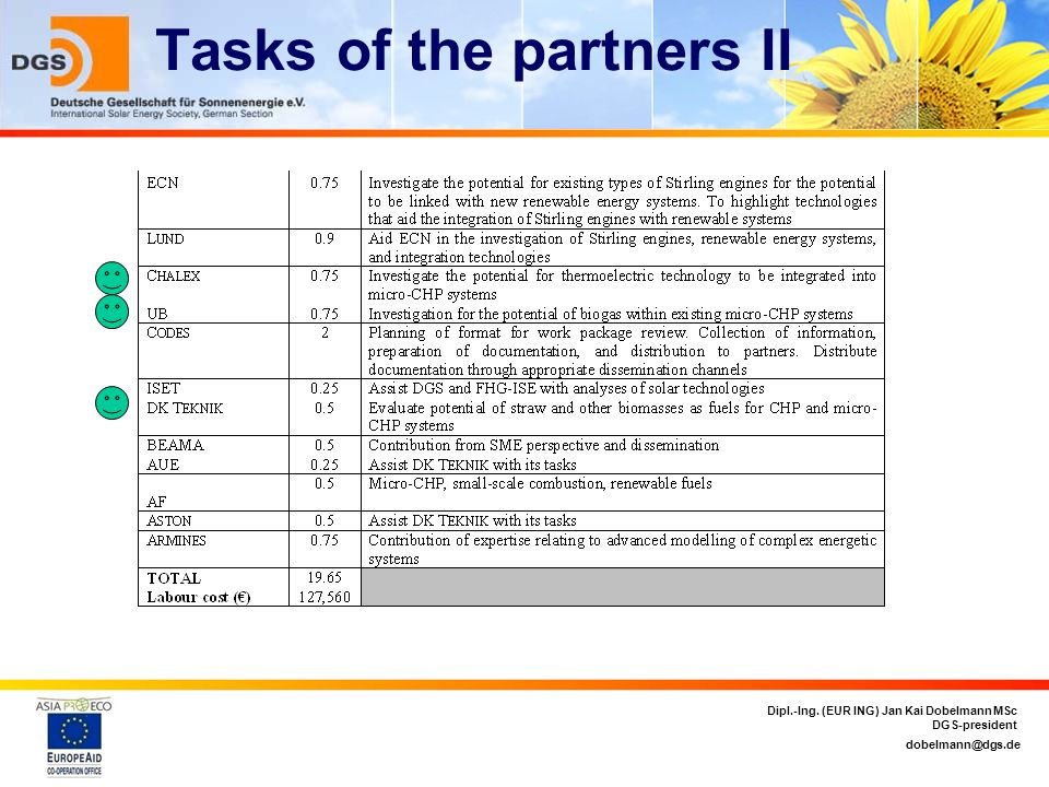 Tasks of the partners II