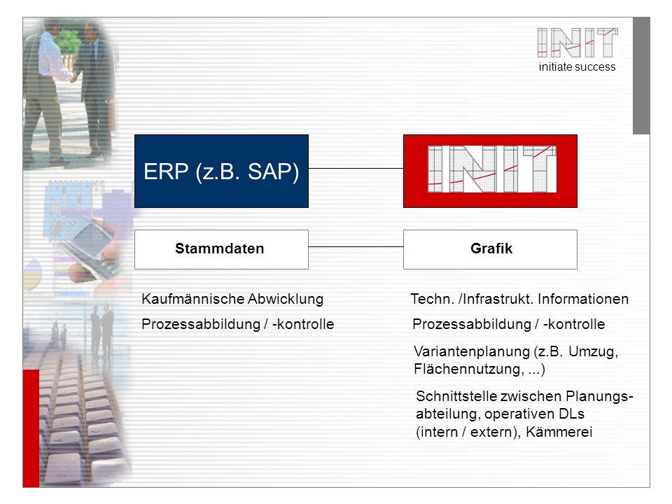 ERP (z.B. SAP) Stammdaten Grafik Kaufmännische Abwicklung