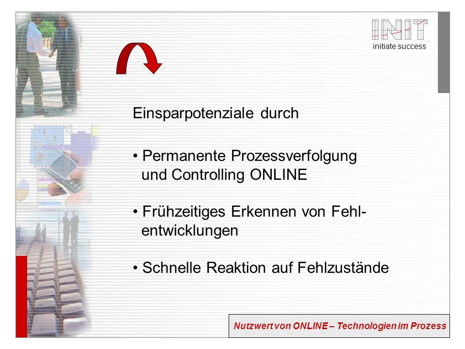 Konsequenzen neuer Org.-Formen (II)