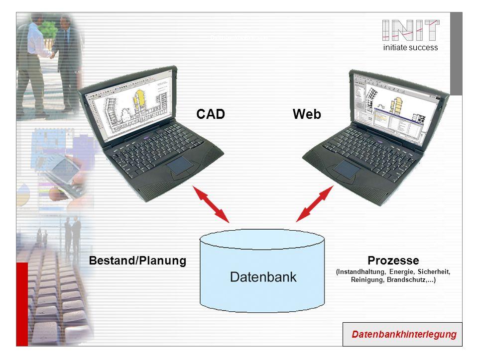 Datenbankhinterlegung