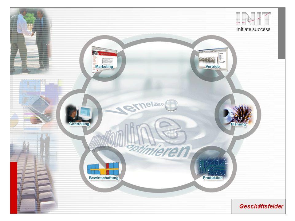 Die INIT ist, was ihre Geschäftsfelder, Tätigkeitsbereiche und Lösungen angeht, breit aufgestellt.