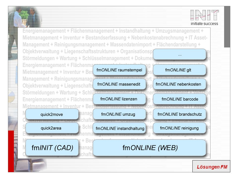 Entsprechend unserem Konzept, das auf zwei Datenplattformen basiert, haben wir CAD-basierte und web-basierte Modulbausteine entwickelt. Der Schwerpunkt (auch aus der Grafik zu erkennen) liegt jedoch heute in der web-gestützten Prozessgestaltung. Hierfür existieren i. d. R. Spezialmodule für die spezifischen Prozesseabläufe.