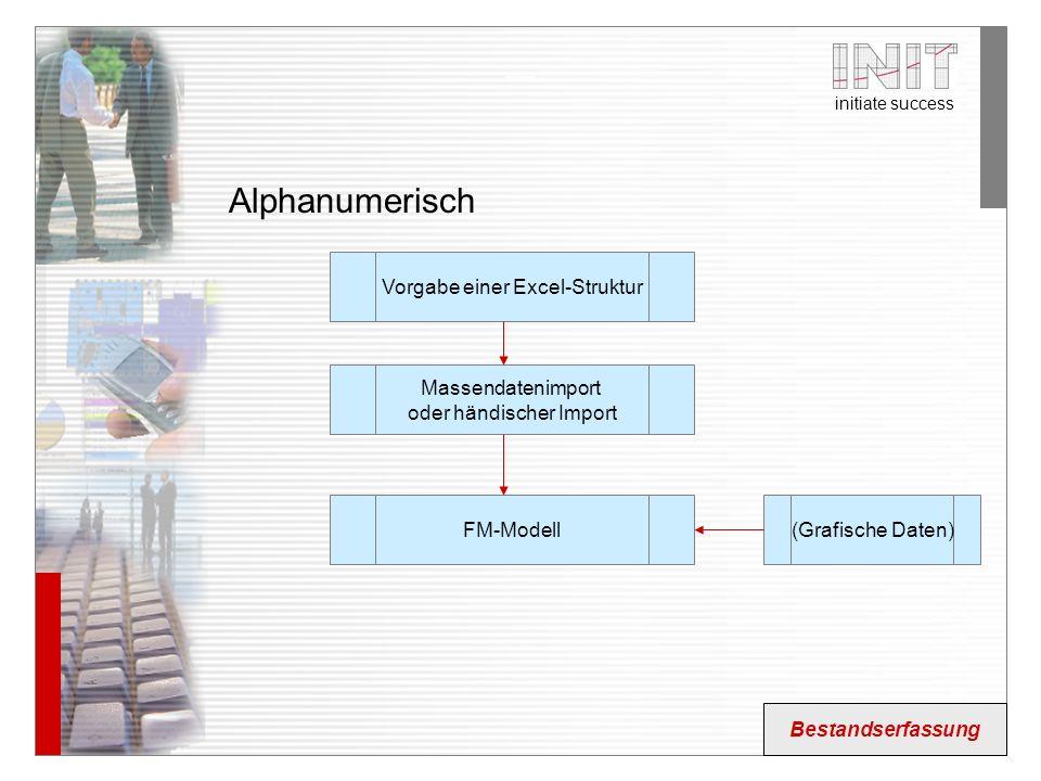 Alphanumerisch Vorgabe einer Excel-Struktur