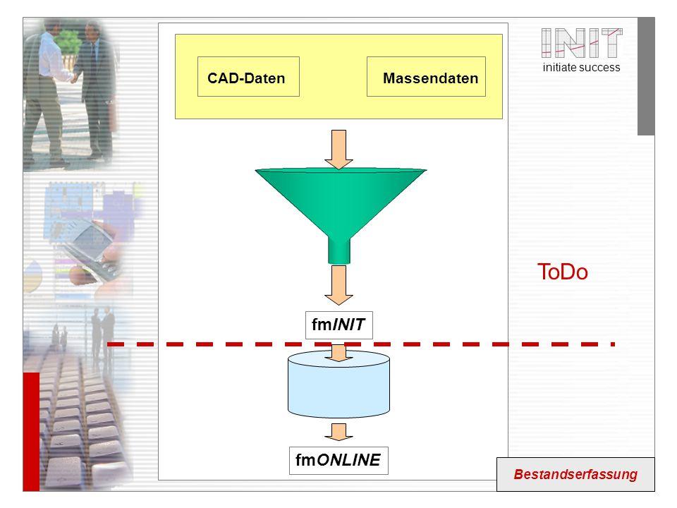 ToDo fmINIT fmONLINE CAD-Daten Massendaten Bestandserfassung