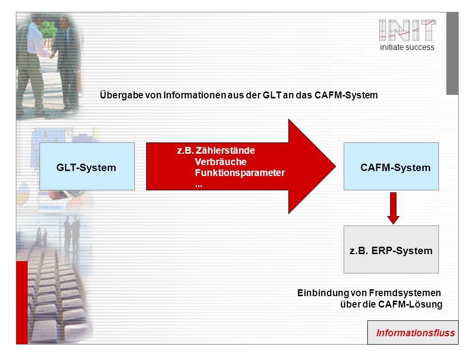 GLT-System CAFM-System z.B. ERP-System