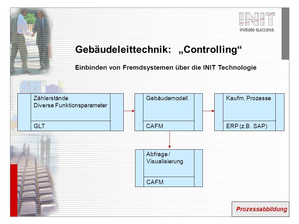"Gebäudeleittechnik: ""Controlling"