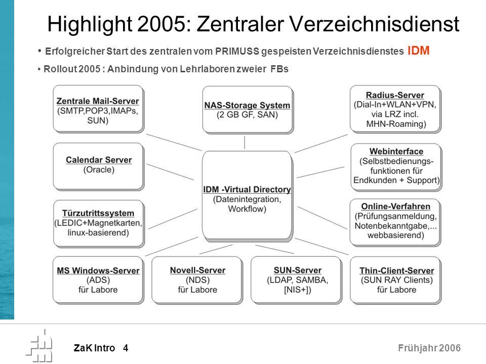 Highlight 2005: Zentraler Verzeichnisdienst